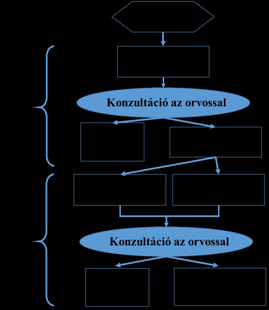 Áttétes tüdőrák, IV stádium (jelige: kata04) | Rákgyógyítás