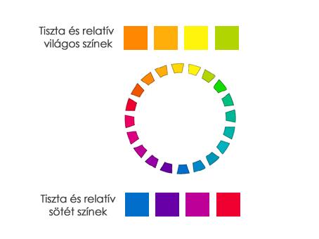 világos szín a parazita elpusztításának módszerei