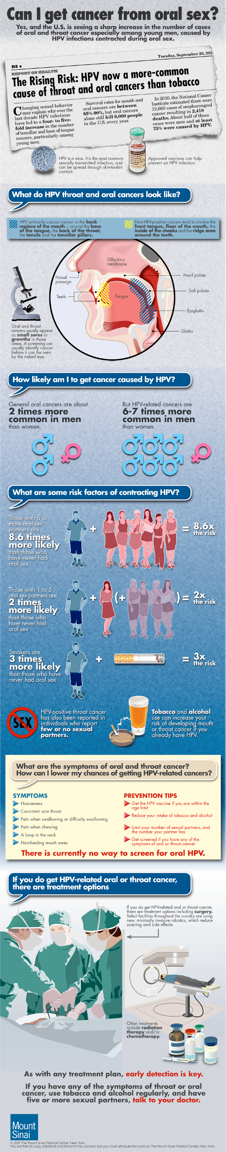 HPV vírus | Rákgyógyítás