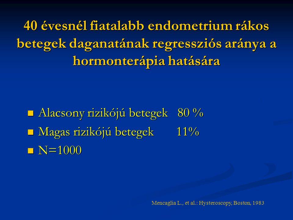a peritoneális rák kiújulásának aránya