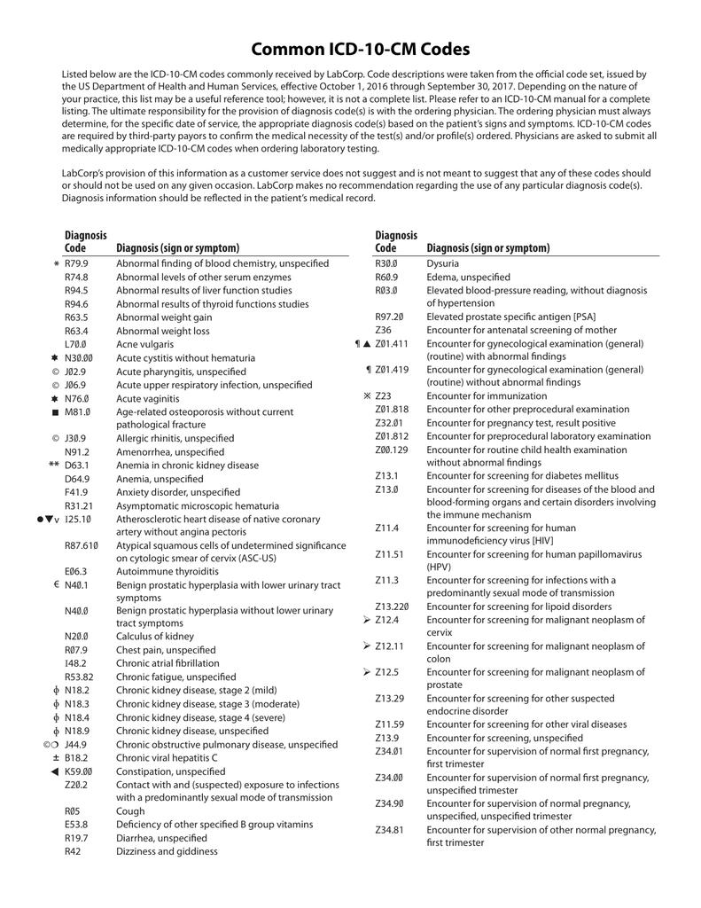 papillomavírus icd 10 kód