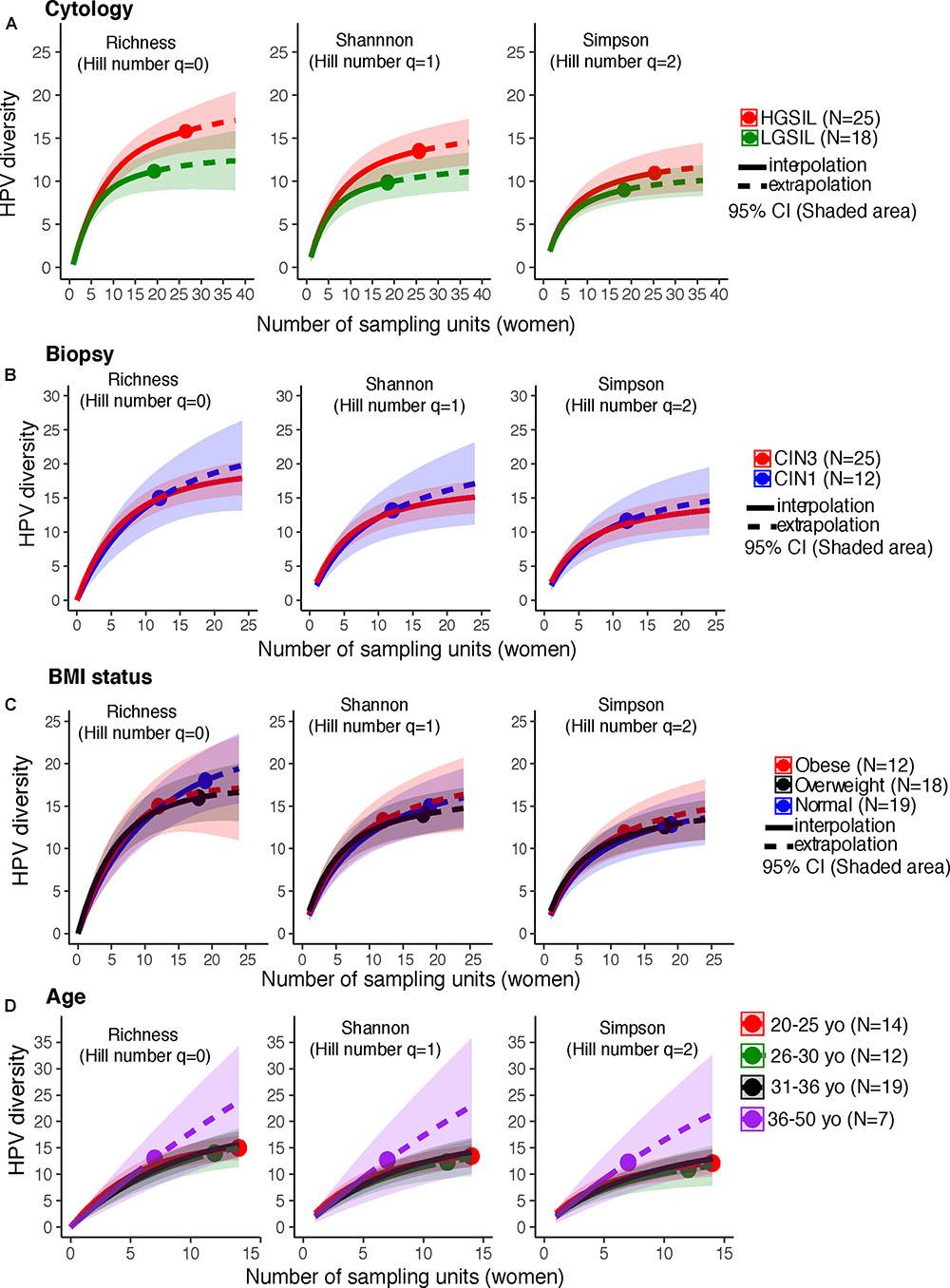 gardnerella és papillomavírus nemi szemölcsök eltávolítása kenőcs véleményekkel
