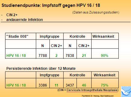 hpv impfung kostenubernahme uber 18