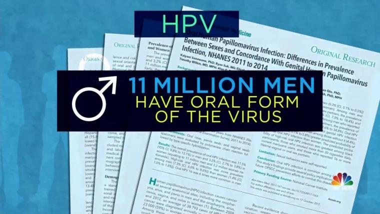 hpv vakcina menn