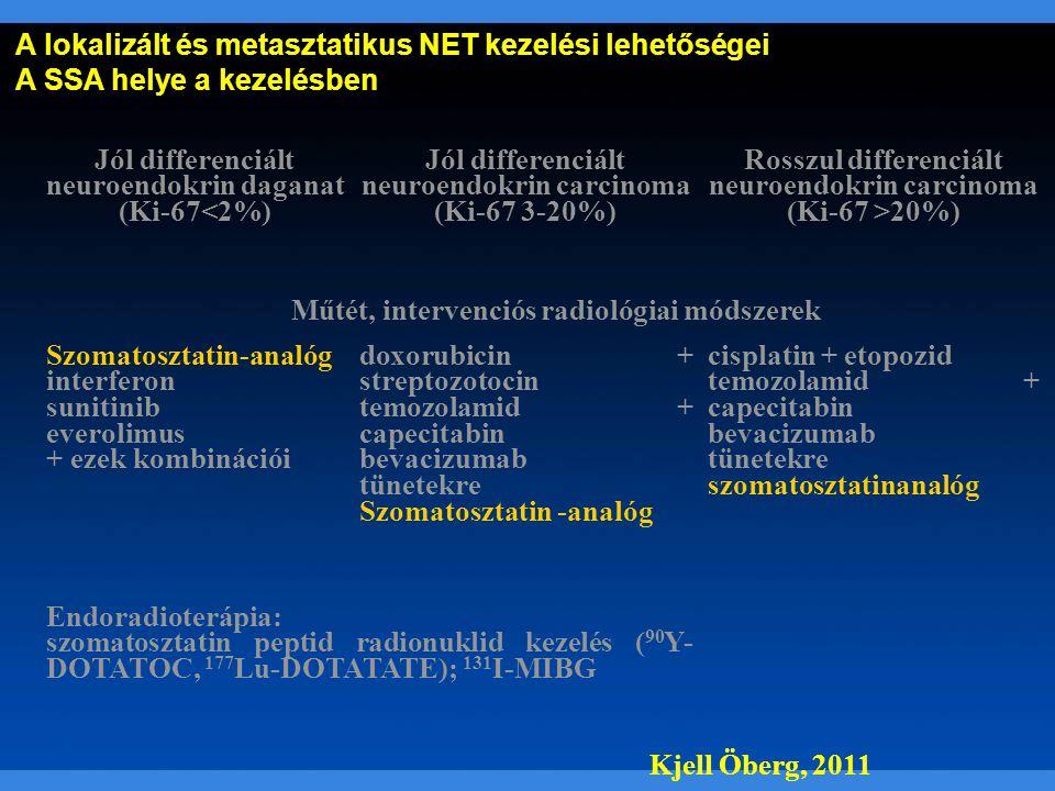 neuroendokrin rák növekedése