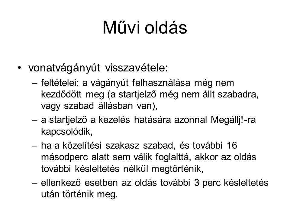 rádióhullám kezelés condyloma kezelésére)