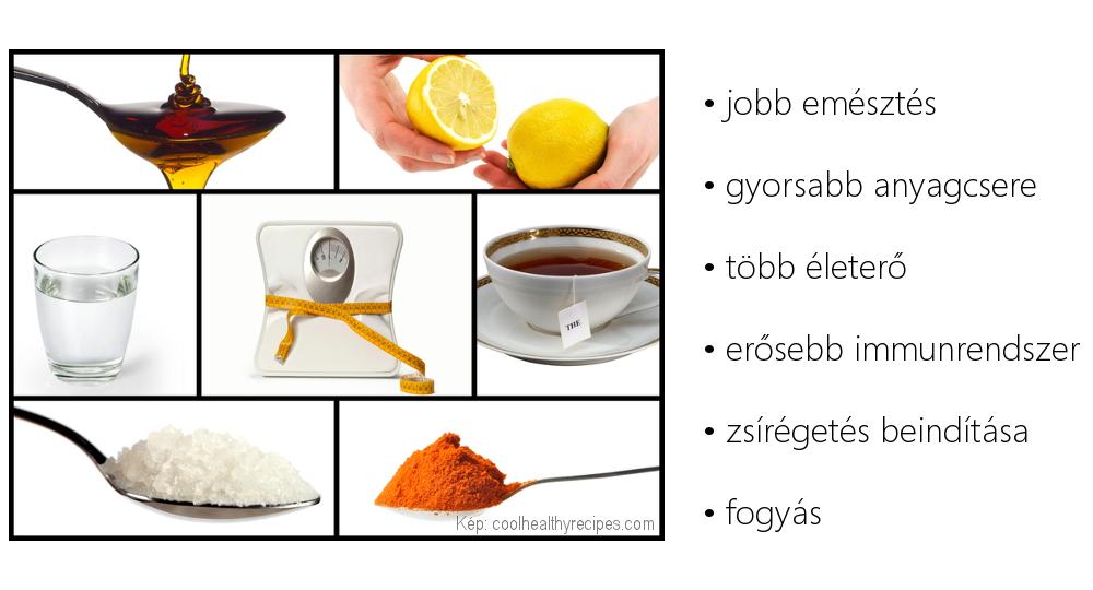 test méregtelenítő teák